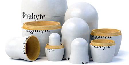 How big is yottabyta?
